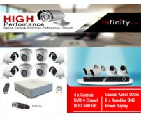 Paket MURAH/ HEMAT - 4 camera Dome/Outdoor AHD  720P (AHD 1 Mp)  Infinity  + Pasang